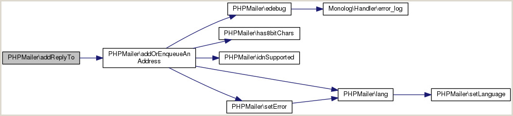 ILIAS PHPMailer Class Reference