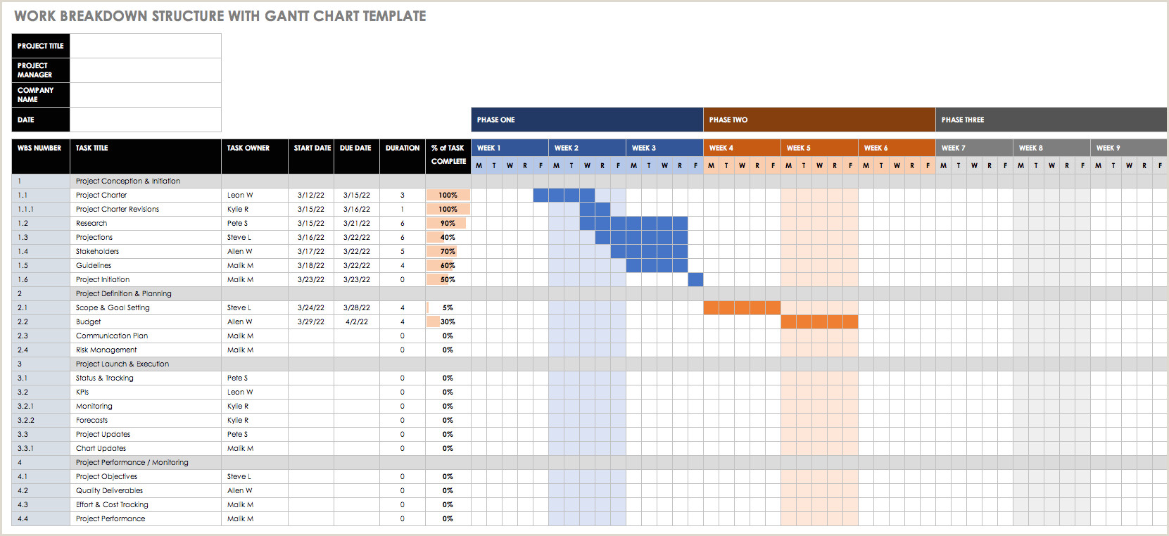 3 Week Look Ahead Schedule Template Excel Critical Path Method for Construction