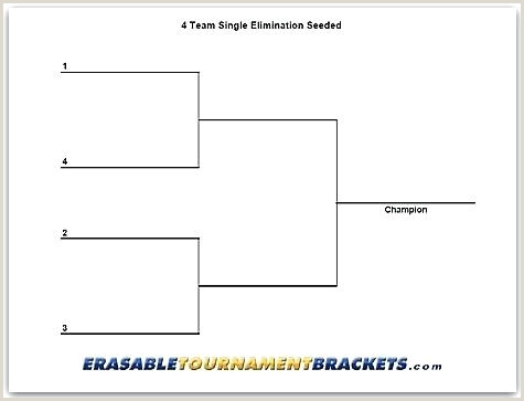 32 Team Bracket Excel Knockout Petition Draw Sheet Template Brackets Free