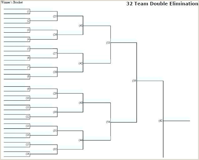 32 Team Bracket Excel tournament Brackets Template Excel
