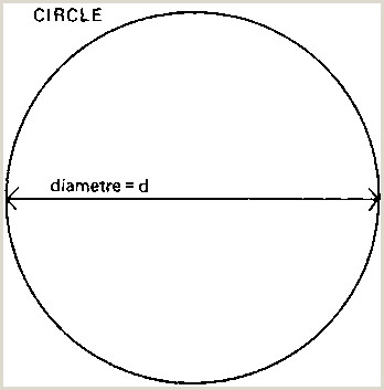 5 Inch Diameter Circle Template Chapter 1 Basic Terms and Calculations