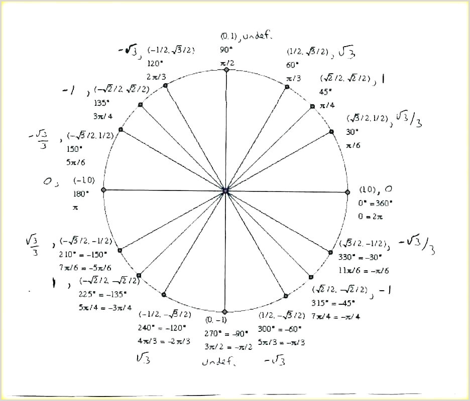 4 cm circle template