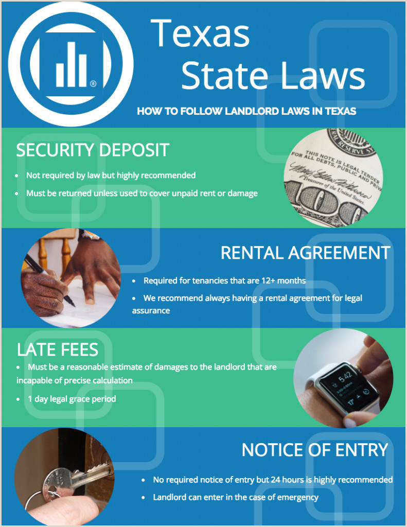 Air Commercial Real Estate Lease forms Texas Landlord Tenant Law