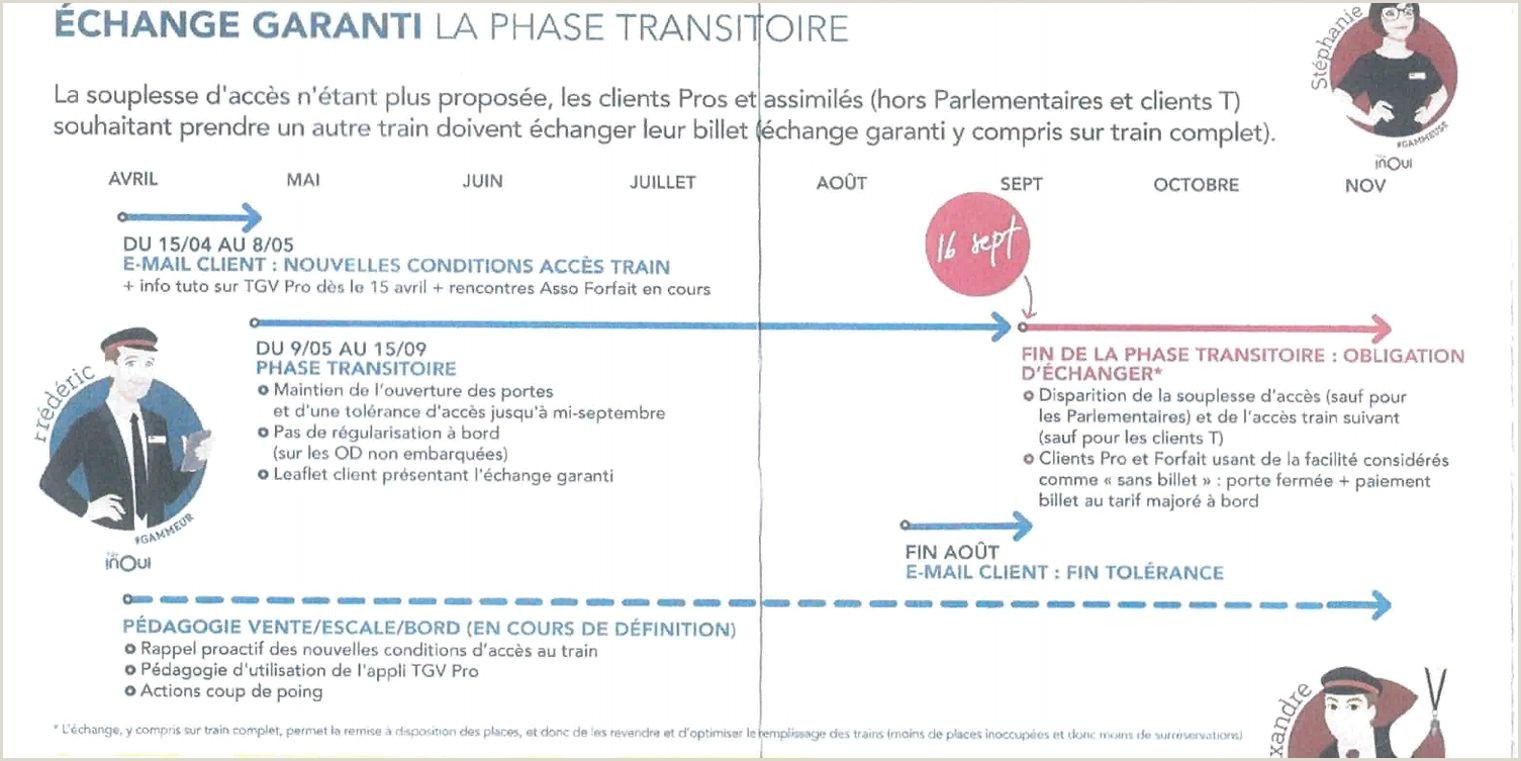 Nouveaux tarifs SNCF le désarroi des contr´leurs face  la