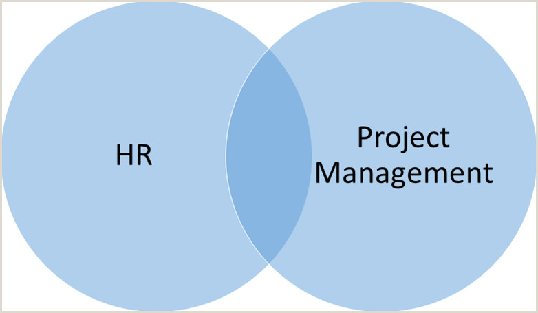 HR Project Management The Ultimate Guide