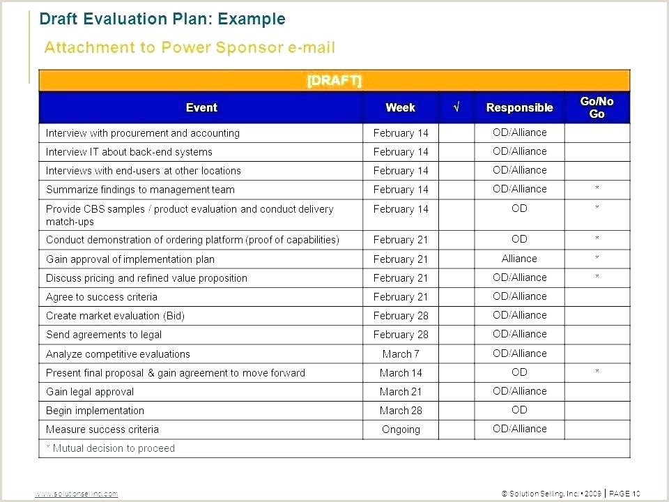 Army Plan Action Template Marvelous Day Free Example