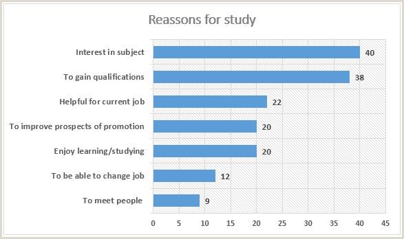 Academic IELTS Writing task 1 Sample 85 The charts below