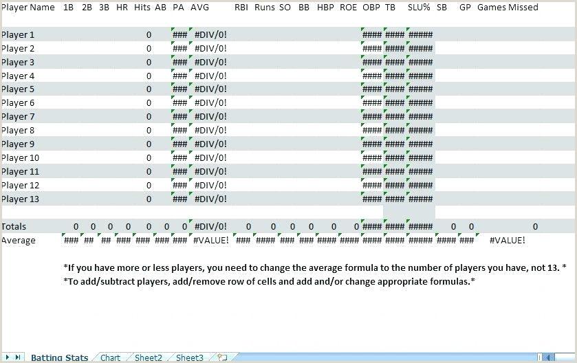 Baseball Stats Spreadsheet Template Football Stat Sheet In