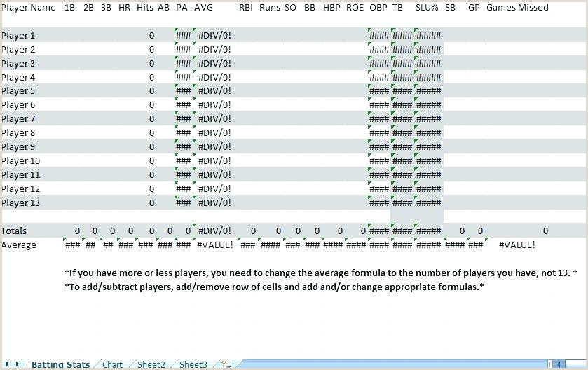 Baseball Stats Spreadsheet Template Football Stat Sheet In