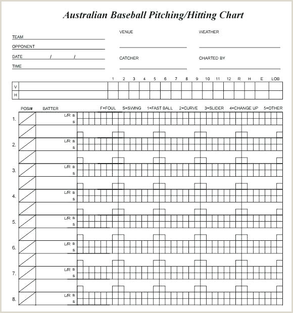 Baseball Hitting Charts Printable Basketball Scorecard Template Baffling T Ball Score Sheet