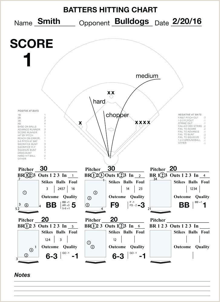 Baseball Hitting Charts Printable Printable softball Batting order Baseball Lineup Card Youth