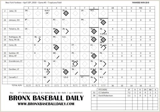 baseball game scorecard Serptorpentersdaughter