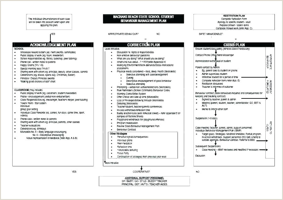 6 Behavior Contract Templates Free Word Format Download