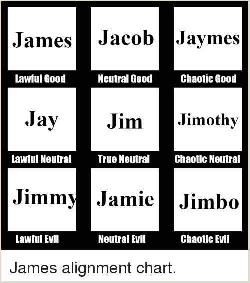 16 Studious Chaotic Lawful Neutral Chart