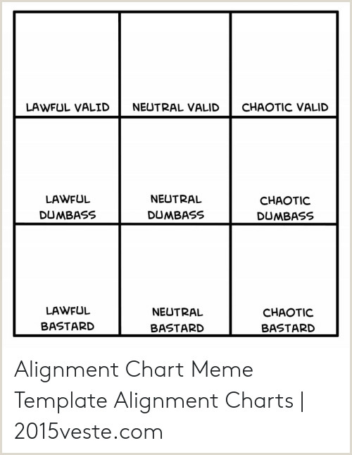 🔥 25 Best Memes About Alignment Chart Template Meme