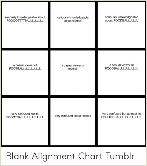 🦅 25 Best Memes About Blank Alignment