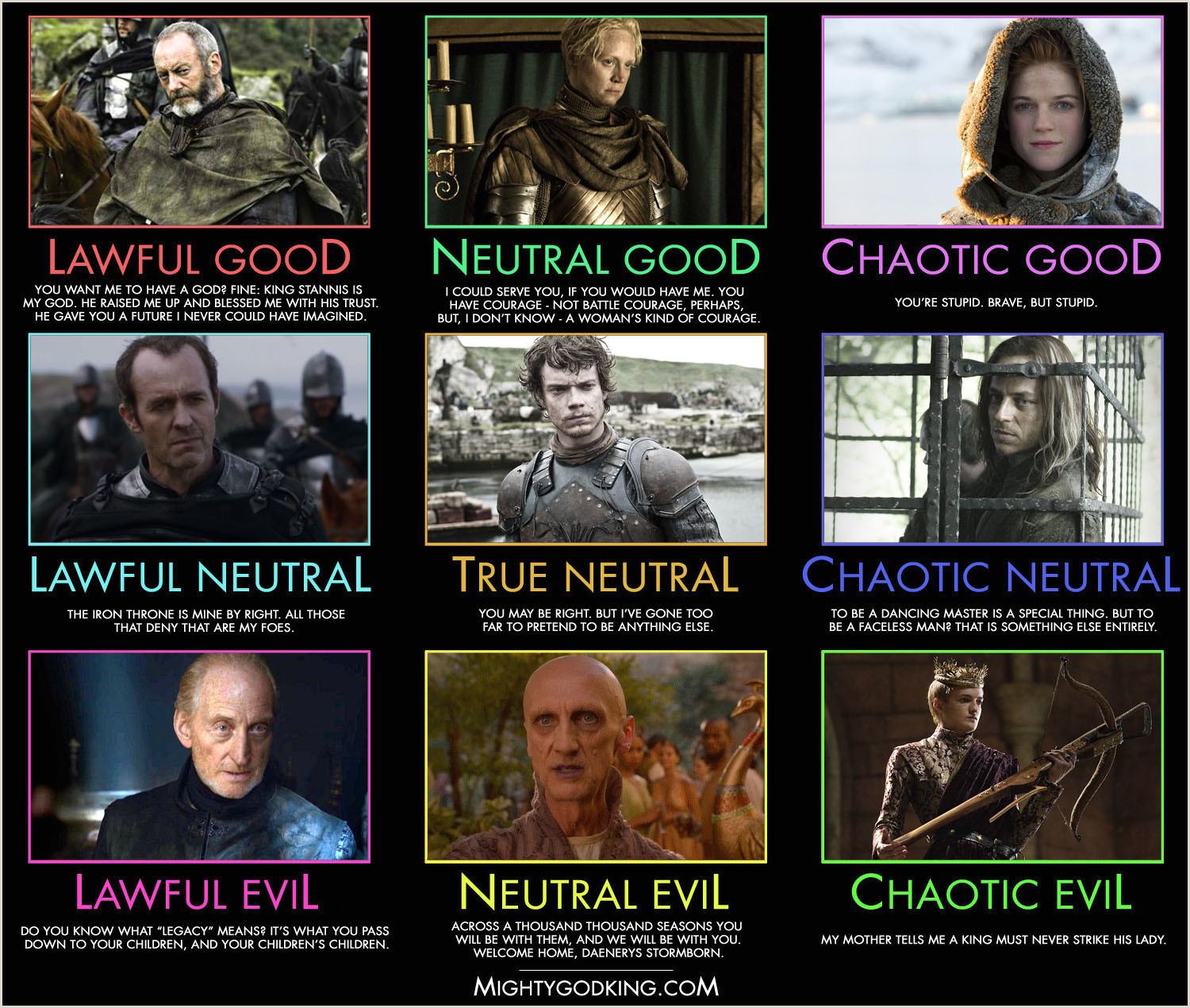 The Alignment System Meme Alignment Chart Explained Tumblr