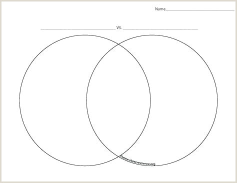 Blank Diagram Template Double Venn – lastcolor