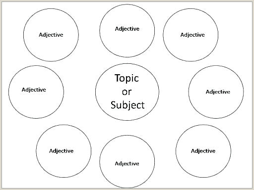 Double Bubble Map Template Elegant Graphic Organizers Word 8