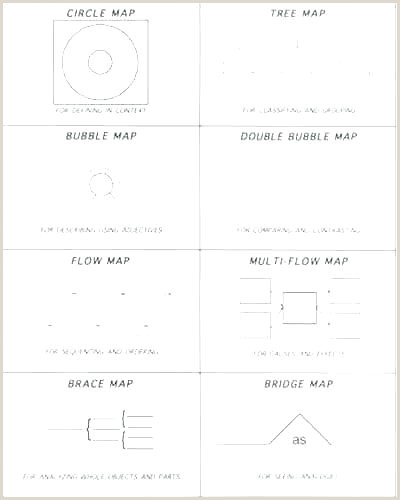Blank Double Bubble Map Flow Map Template Printable