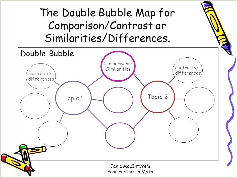 Blank Double Bubble Map Free Bubble Map Template Printable Circle Double Triple the