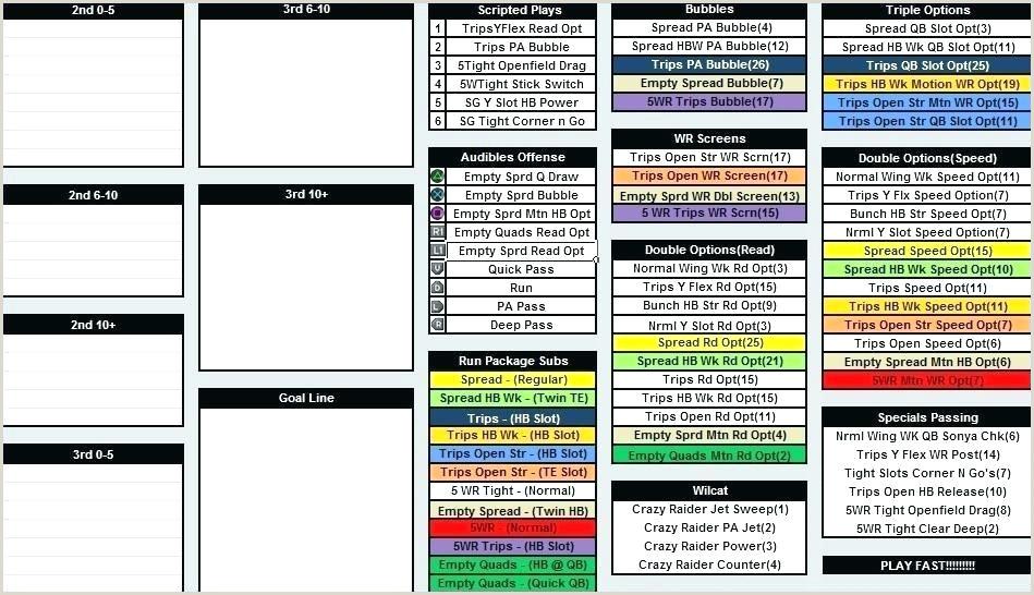 Blank Football Play Sheets Football Play Template Inspirational Playbook Run Diagram