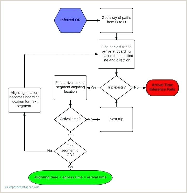 Football Play Template Sheets Elegant Blank fensive Chart Free