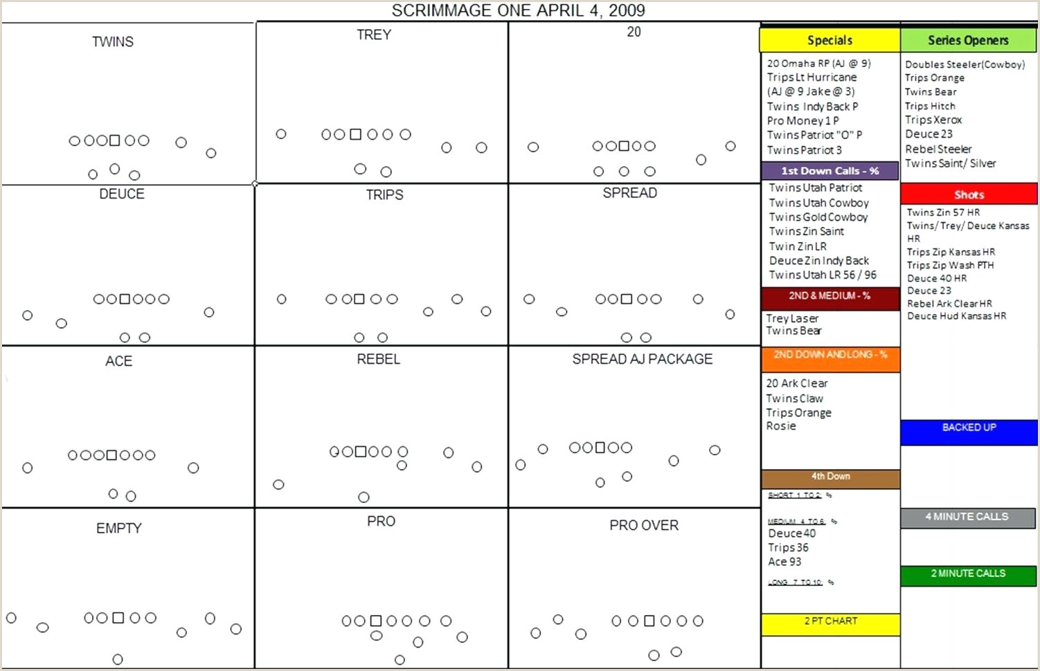 football stats sheet template – uppage