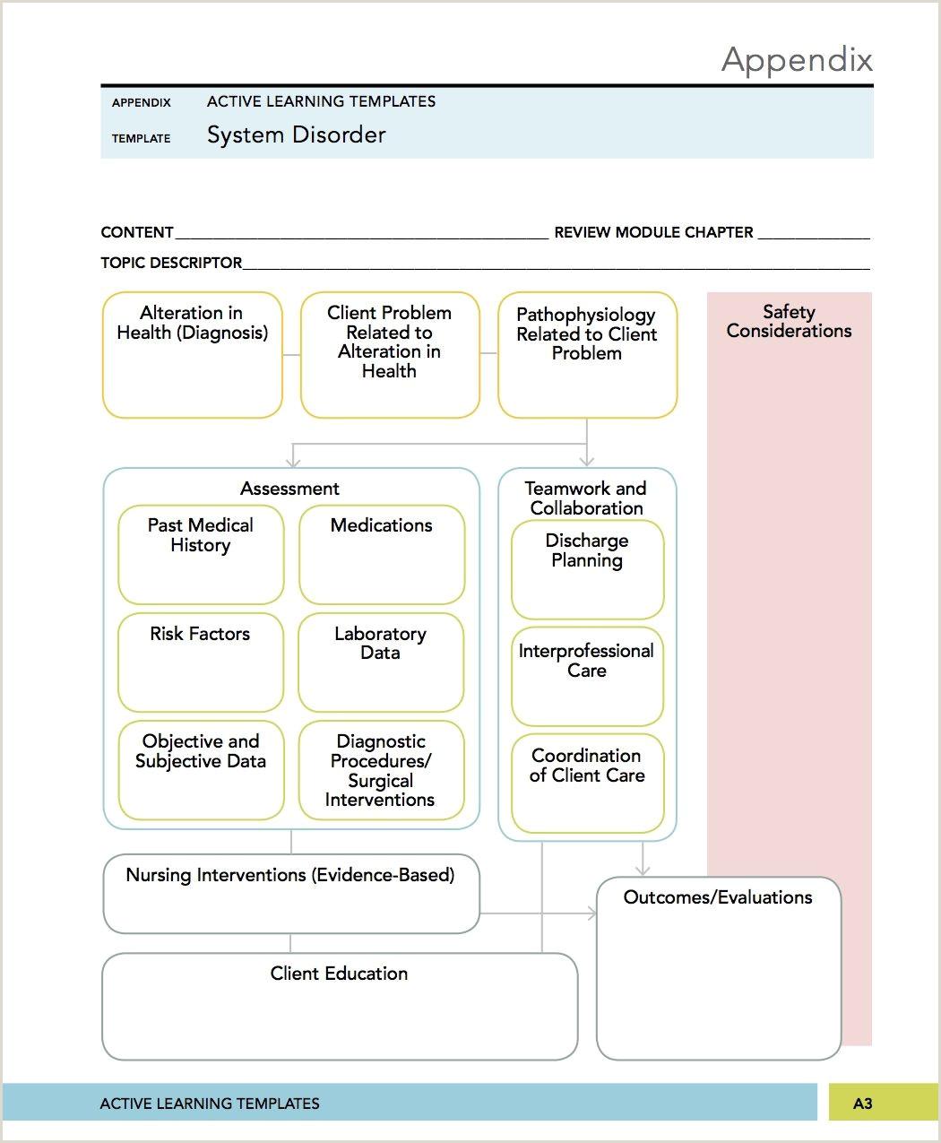 Blank Nursing Concept Map Template Medical Surgical Mental Health Nursing System Disorder