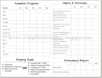 Blank Report Card Template Report Card Template Pdf