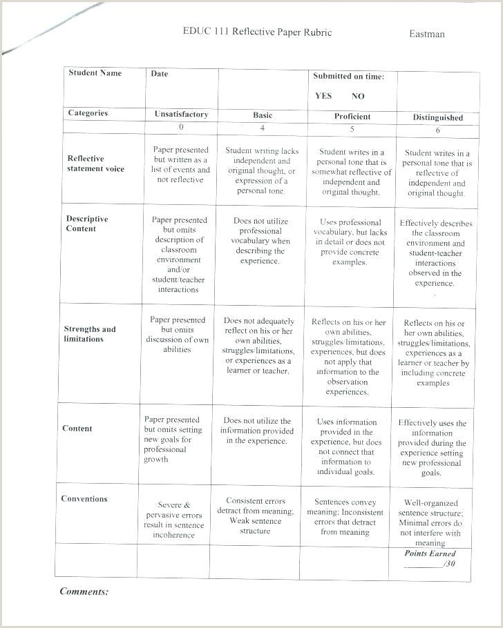 Blank Rubric Template Doc Blank Rubric Template Pdf – Gulflifa