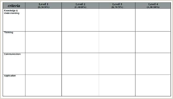 Rubric Template Presentation Elementary Writing Maker Strand