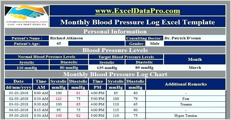 blood pressure tracking chart excel – madebyforay