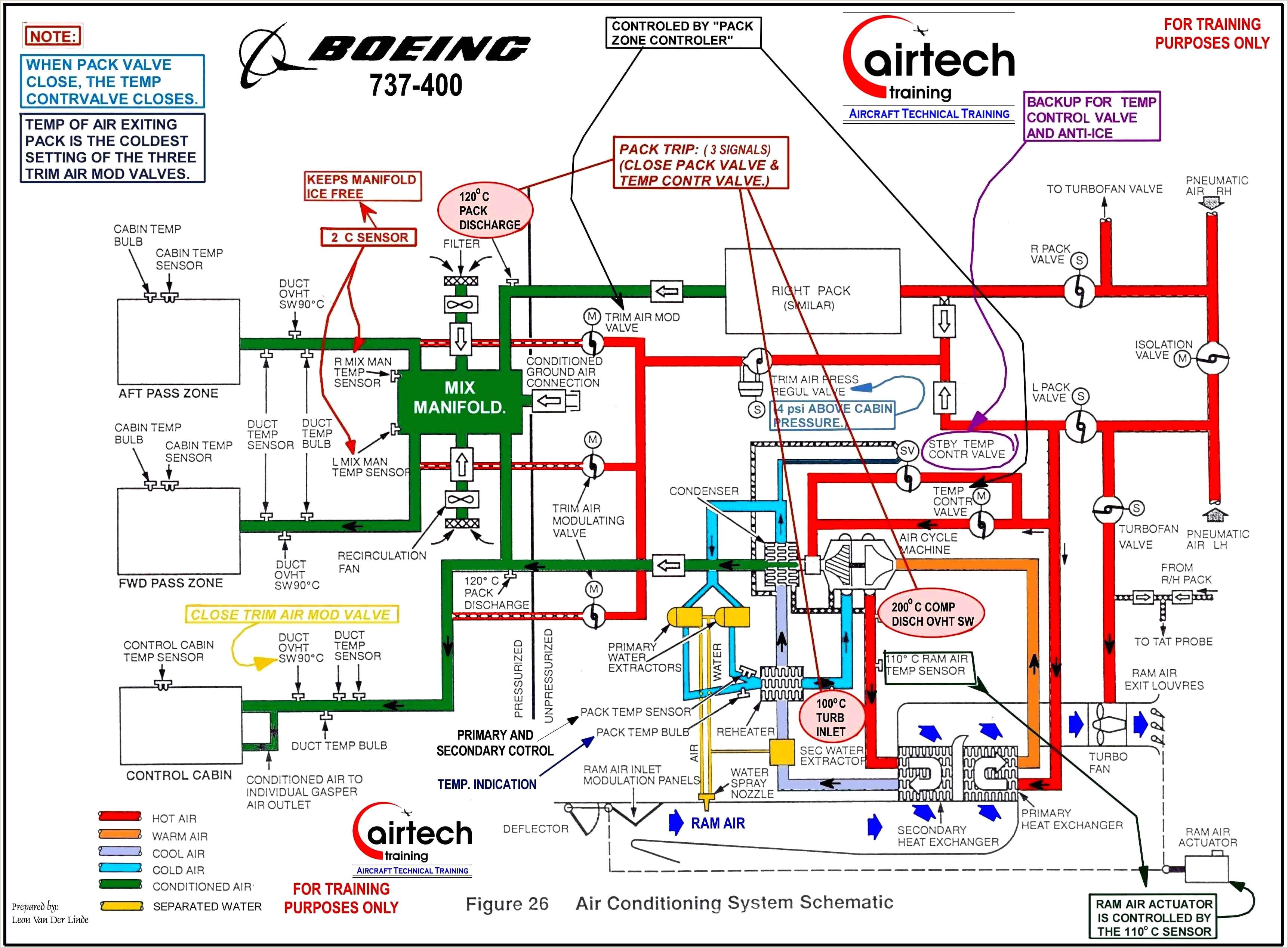 Boeing Wiring Diagrams Wiring Diagram Document Guide