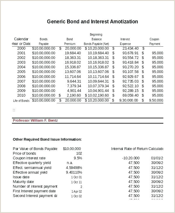 Bond Amortization Schedule Template Payment Known Variable