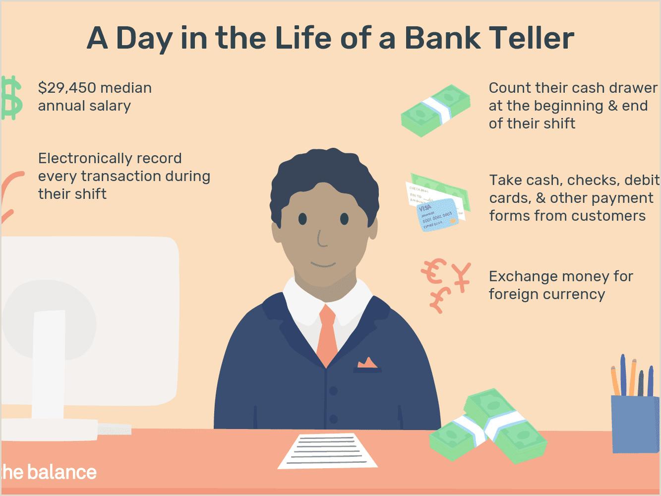 Bank Teller Job Description Salary Skills & More