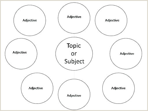 Bubble Map Graphic organizer top Beautiful Double Bubble Map Graphics Template Microsoft