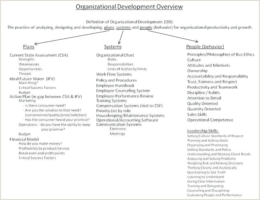 web map template – caseyroberts