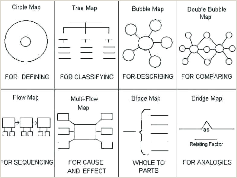 Bubble Map Template for Word Bubble Map Template Word 8 Ms Templates that Help You
