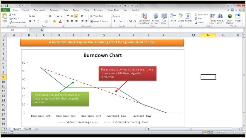 Burndown Chart Excel Template 004 Agile Release Plan Template Excel Sprint Backlog 0