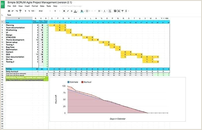 Burndown Chart Excel Template Burndown Chart Excel Template Elegant Scrum Burndown Chart