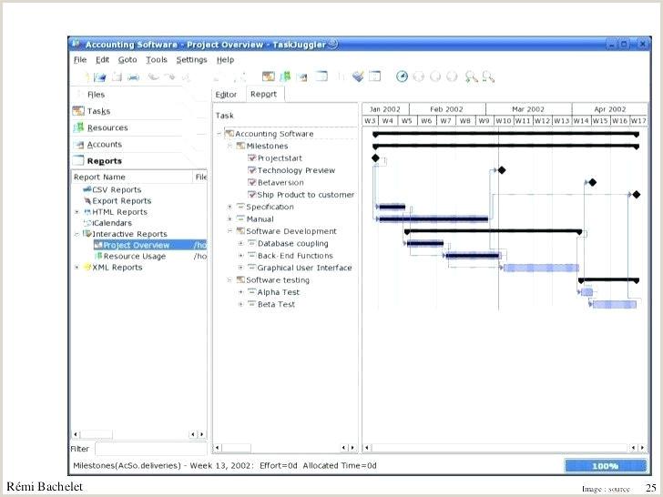 Burndown Chart Excel Template Excel Gantt Chart Template Critical Path – Idoidofo