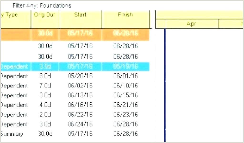 Free Gap Analysis Template Progress Bar Chart Excel