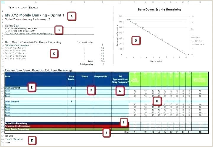 Burndown Chart Excel Template Progress Chart Excel Template