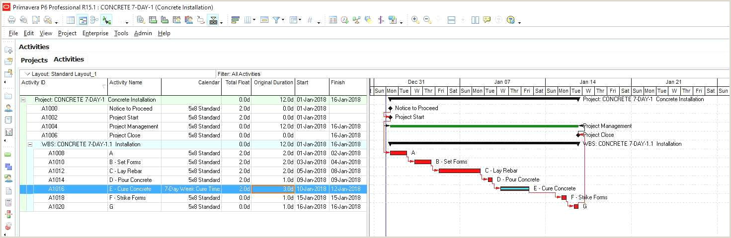 Burndown Chart Excel Template Task Time Tracking Excel Template Unique Project Time