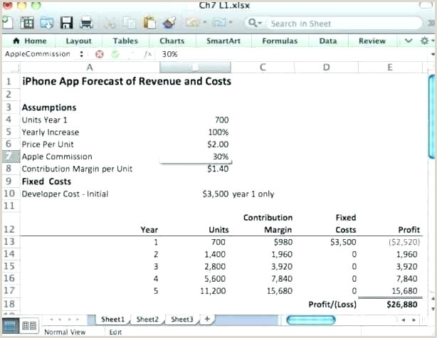 annual sales forecast template