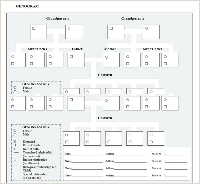 genogram template