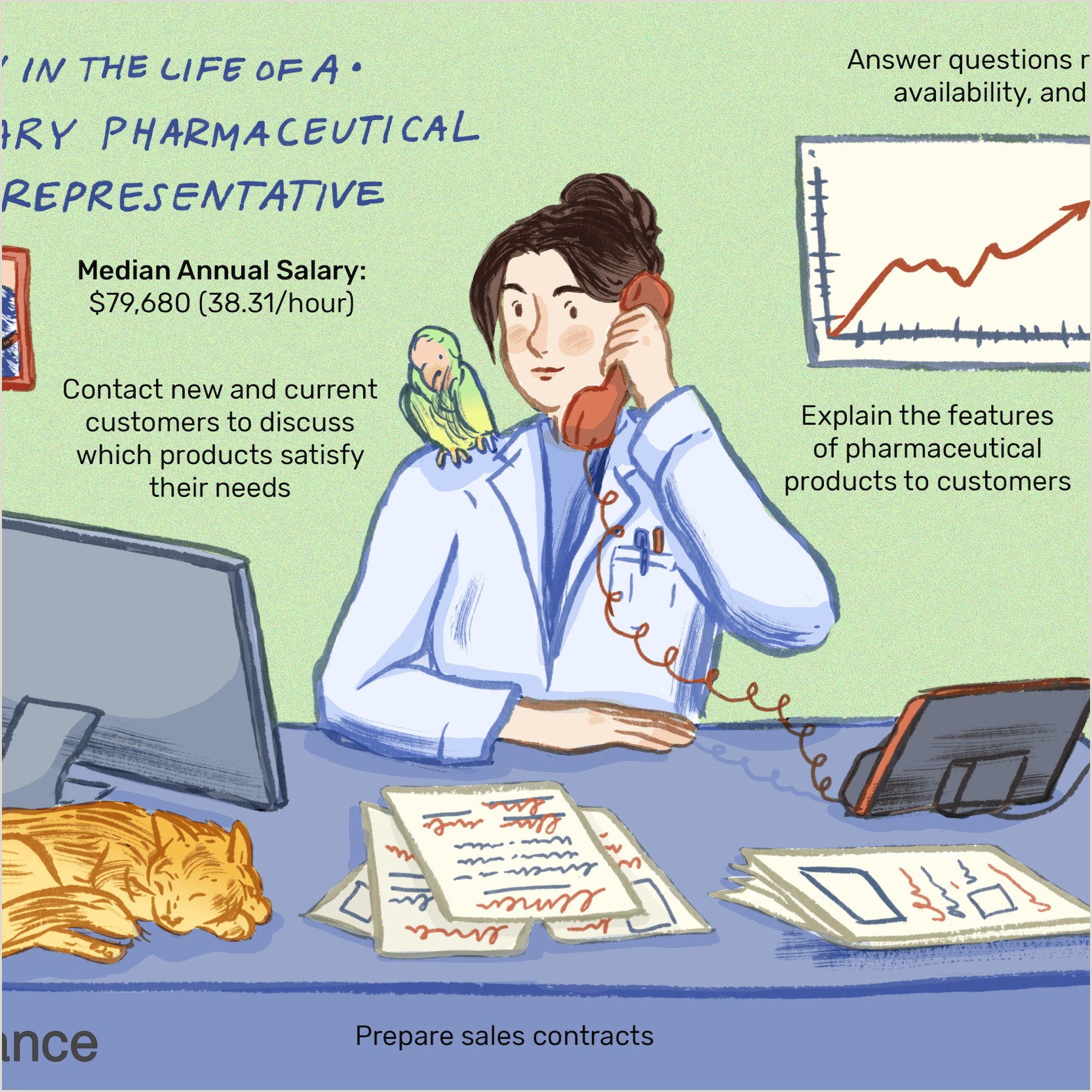 Cell Phone Sales Representative Job Description Veterinary Pharmaceutical Sales Representative Job Description