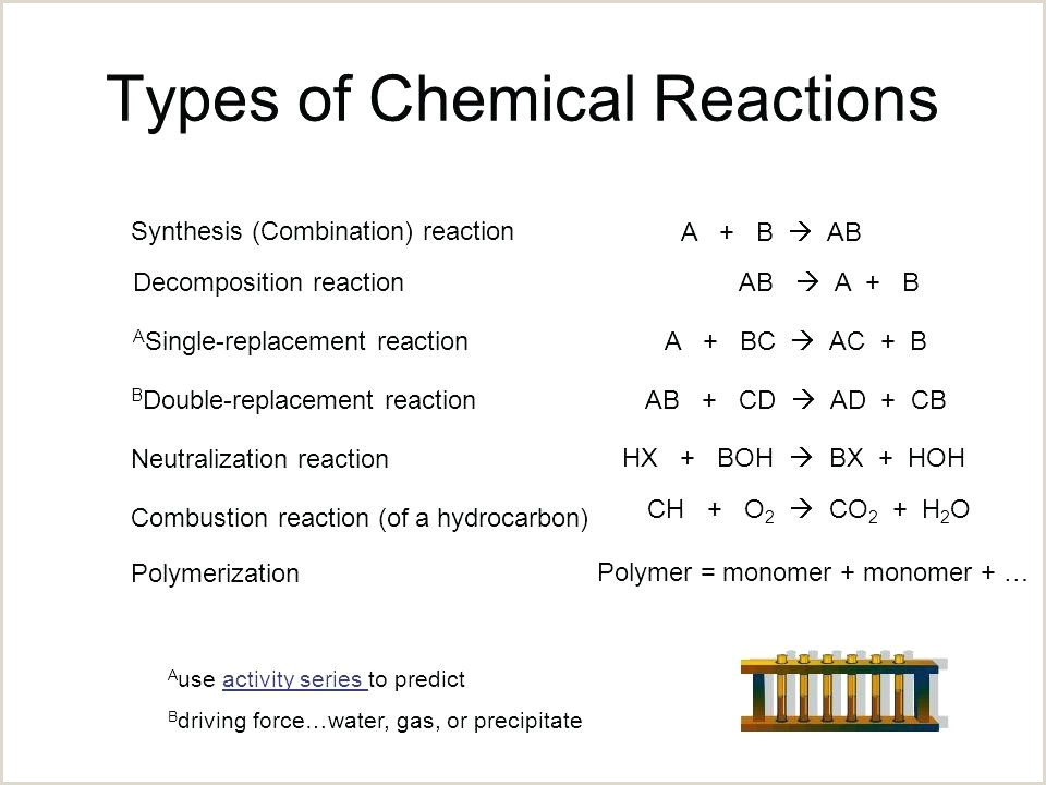 Chemistry Types Of Reactions Worksheet Chemistry Chemical Reactions Worksheet Answers – Adflight