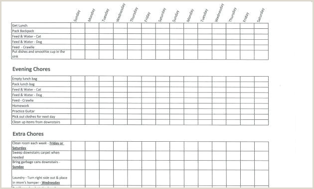 allowance chart template